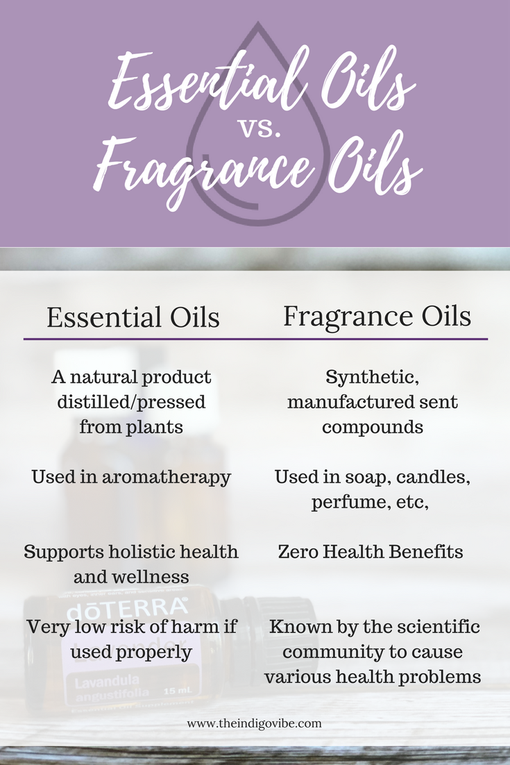Watch How to Tell the Difference Between Essential Oil and Infused Oil video