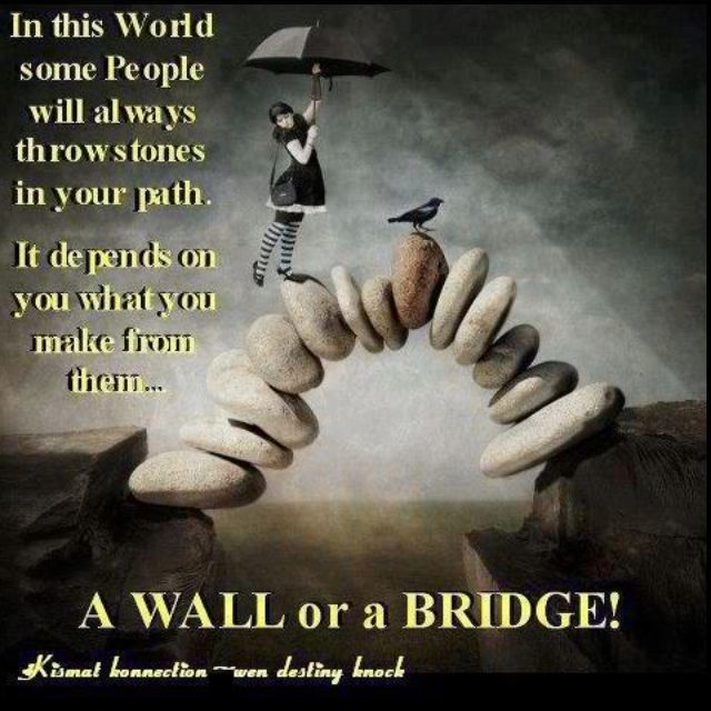 Give It Some Thought Thought Of The Day Bridge Motivational Thoughts