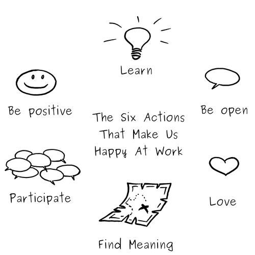 6 actions that make us happy at work