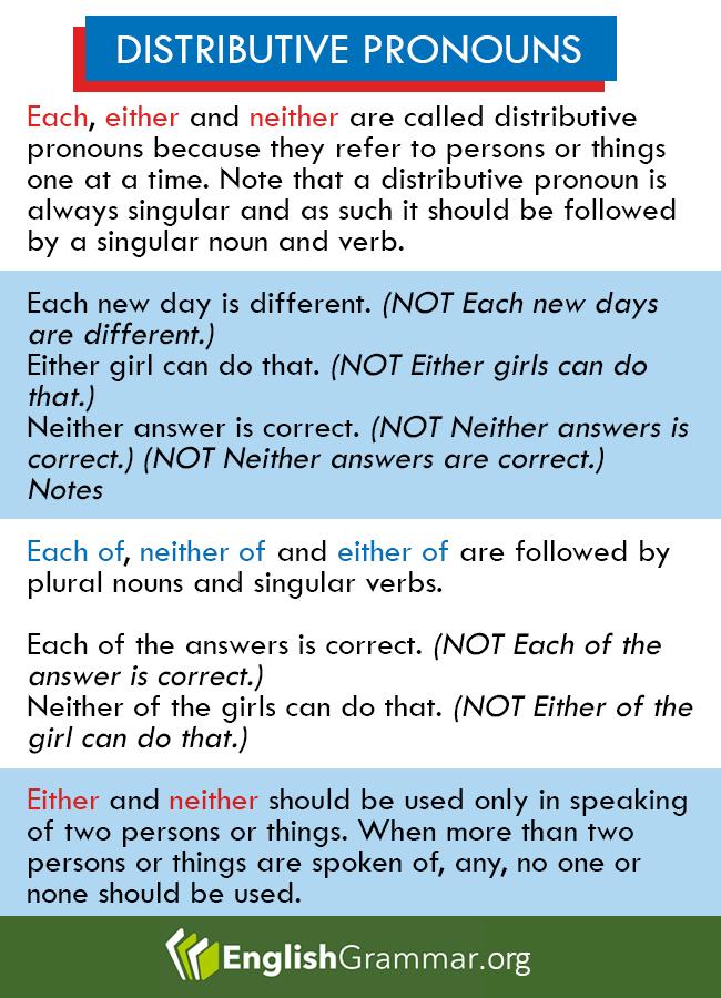 Distributive Pronouns Learn English English Language Learning Conversational English