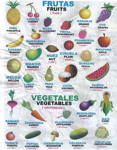 Lección Sobre Frutas Y Vegetales Vamos Al Super Practiquemos Ingles Learning Fru Learning Spanish Learning Spanish Vocabulary Learning Spanish For Kids