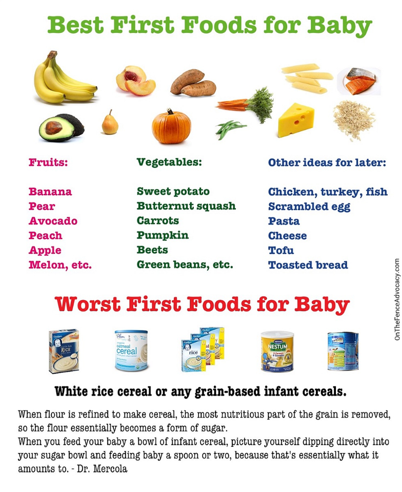 What Foods To Feed My Baby First