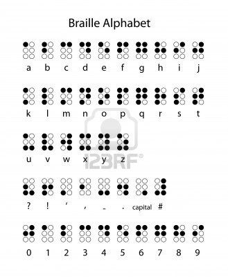 Braille Alphabet- I worked with Braille as an Education ...