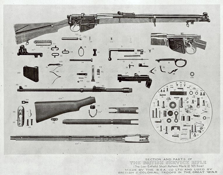 1916 Lee Enfield SMLE No.1 Mk.III | Lee enfield, Weapons ...