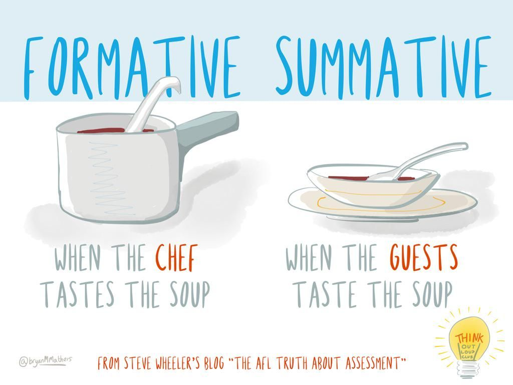 Cartoons About Formative And Summative Assessment  Google Search
