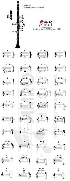 FREE Printable Clarinet Fingering Chart Music Education - clarinet fingering chart