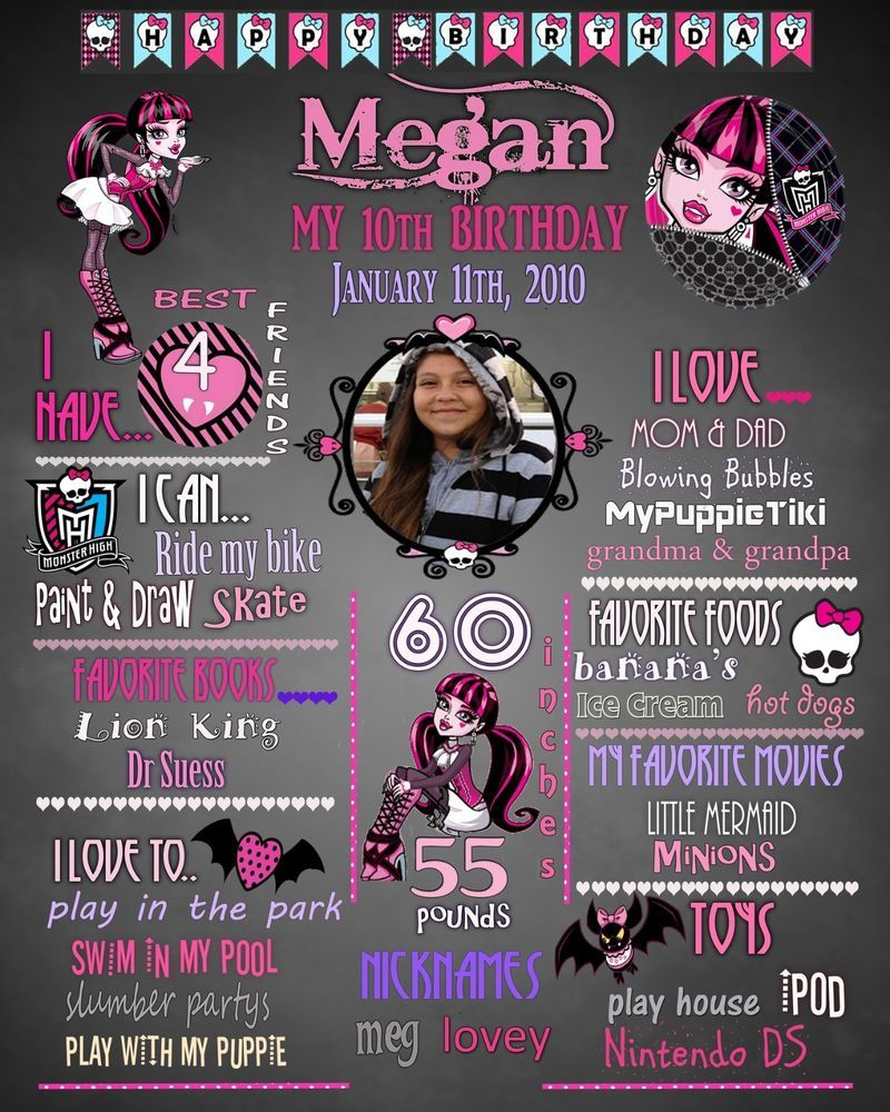 Personalized 8x10 Monster HIgh Draculaura Chalkboard Birthday ...
