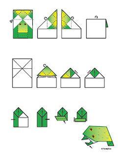 Make an origami frog that really jumps! - It's Always Autumn | 320x247