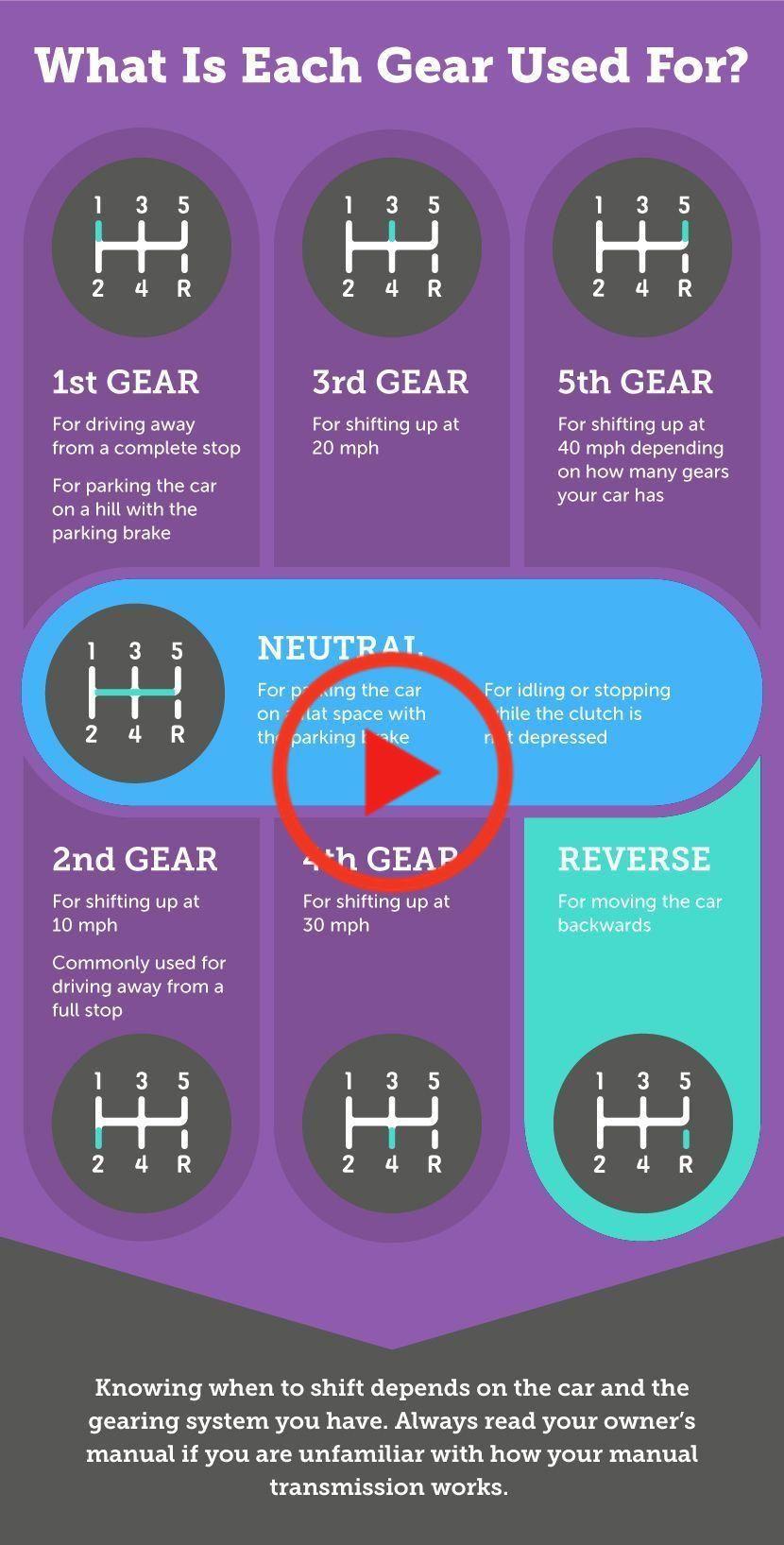 Winter Tyres Manual Car Car Facts Car Care Tips