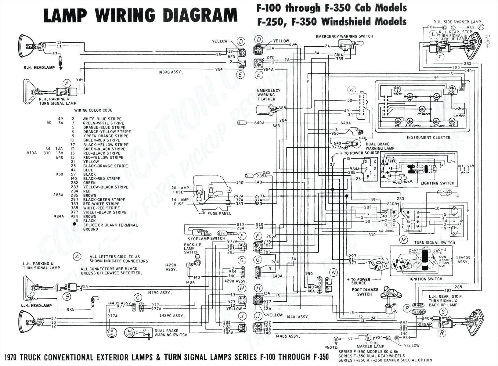 Wiring Diagram For Kohler Engine Trailer Wiring Diagram Electrical Wiring Diagram Diagram