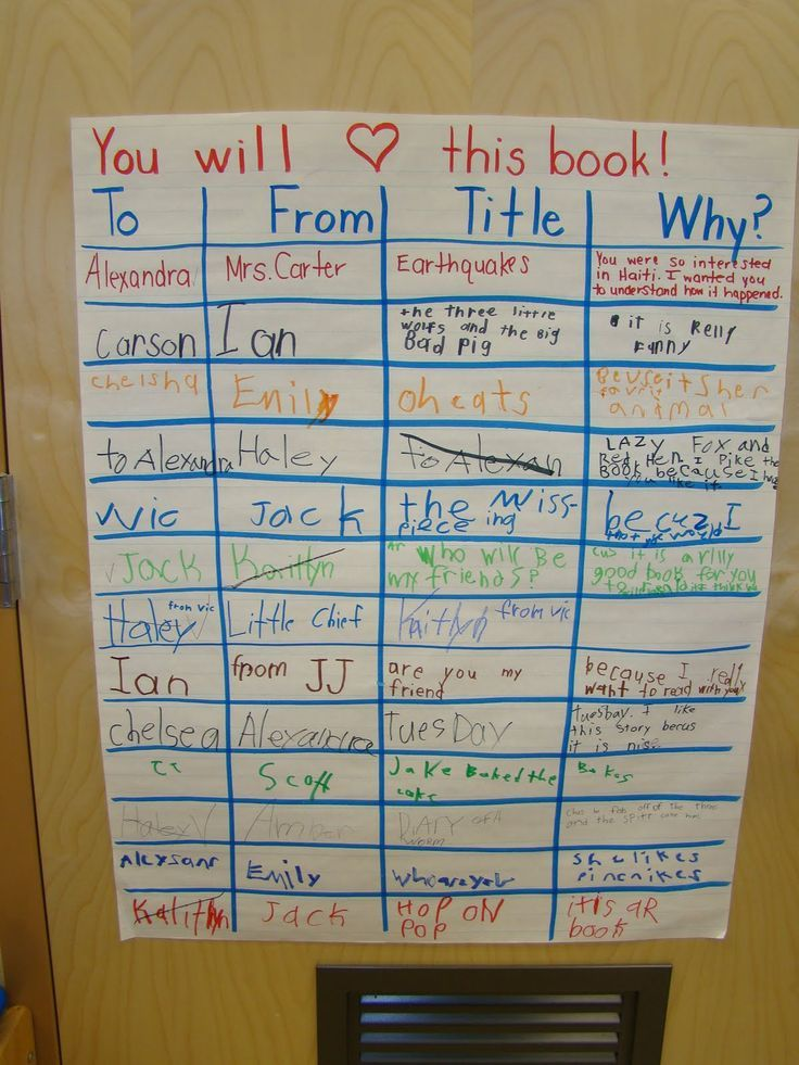 students suggest books for classmates to read this idea