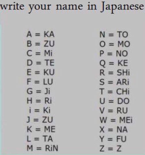 Write Your Name, Mine Is Tekatoka Chiku. It's Weird, I