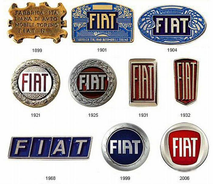 Brand Evolution Fiat Logo Car Logos Fiat