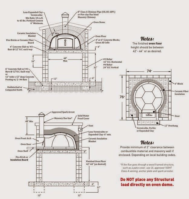Wood Fired Pizza Oven Plans - Dolce Vita Specialty Imports ...