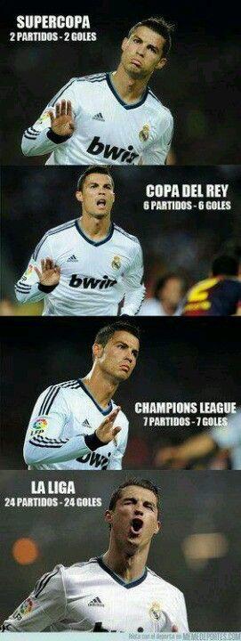 Amazing Ronaldo