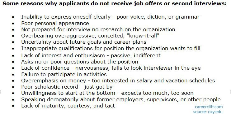 reasons why applicants do not receive job offers or second interviews