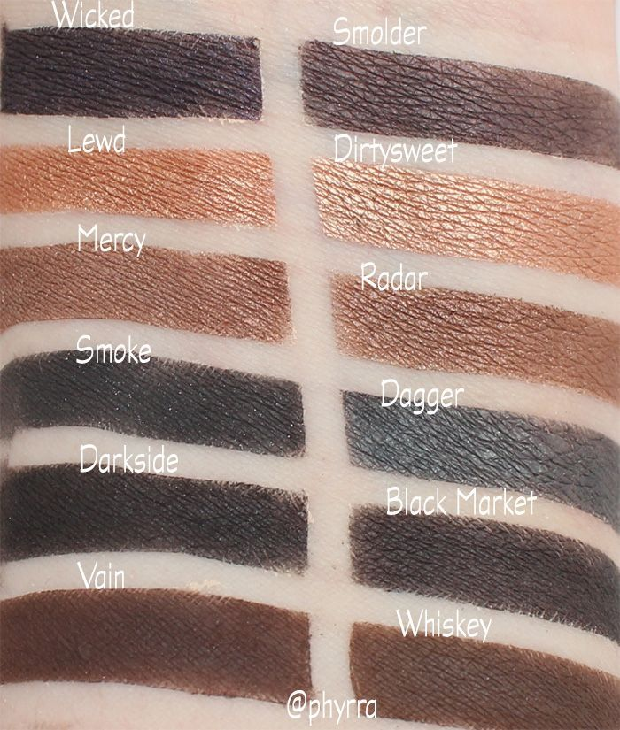 Silk Naturals Bare Necessities Smoky Palette swatched on