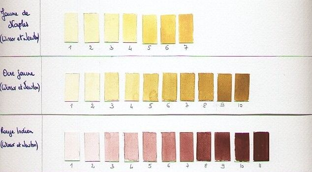 Couleur Aqua 17 Ocre Jaune Technique Aquarelle
