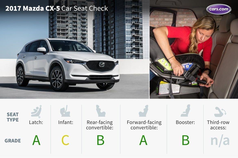 2017 Mazda Cx 5 Car Seat Check Car Seats Mazda Cheap Sports Cars