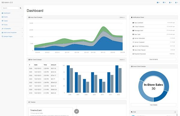 20 Free Bootstrap Admin Dashboard Templates For 2020 Templates Dashboard Template Web App Design