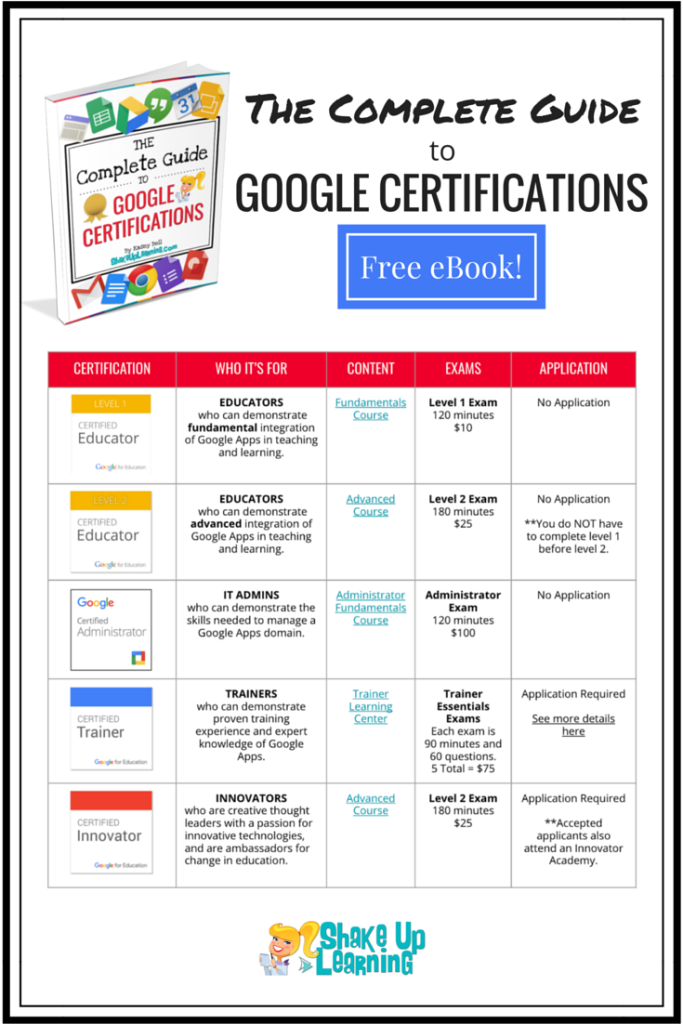 The Complete Guide to Google Certifications! FREE Download!! This is your complete guide to all of the Google Certifications for Educators: Google Certified Educator, Level 1 & 2, Google Certified Trainer, Google Certified Administrator, and Google Certified Innovator. This guide will help answer all of your questions and clarify the differences between all of the certification options.