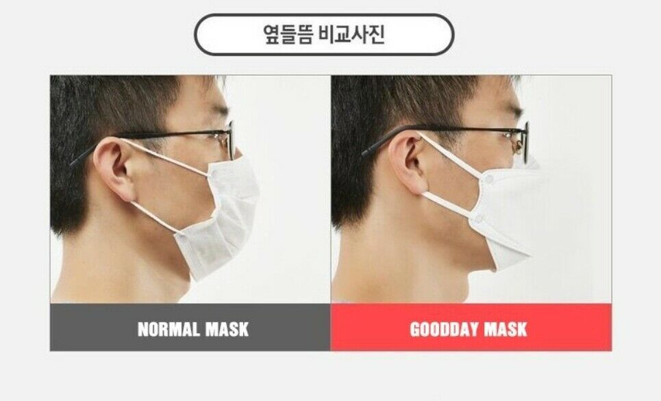 30pcs Goodday Kf94 Mask Made In Korea Face Respiration Disposable Protective 굿데이 In 2020 Korea Face Mask Making
