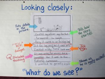 A writing sample that has been annotated with the students' noticings.