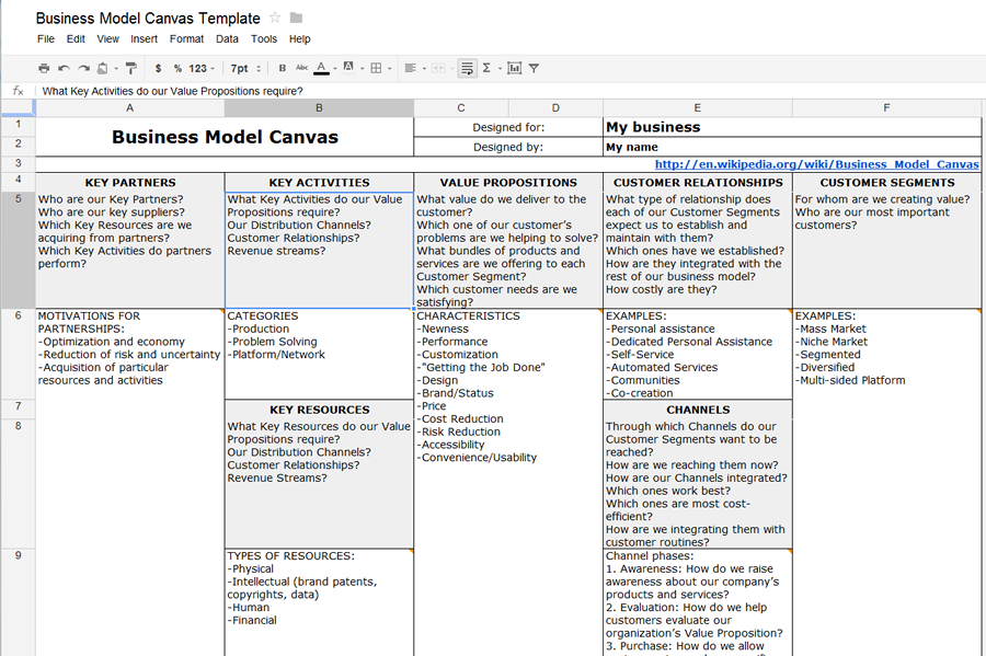 How To Create Business Model Canvas With Ms Word Or Google Docs