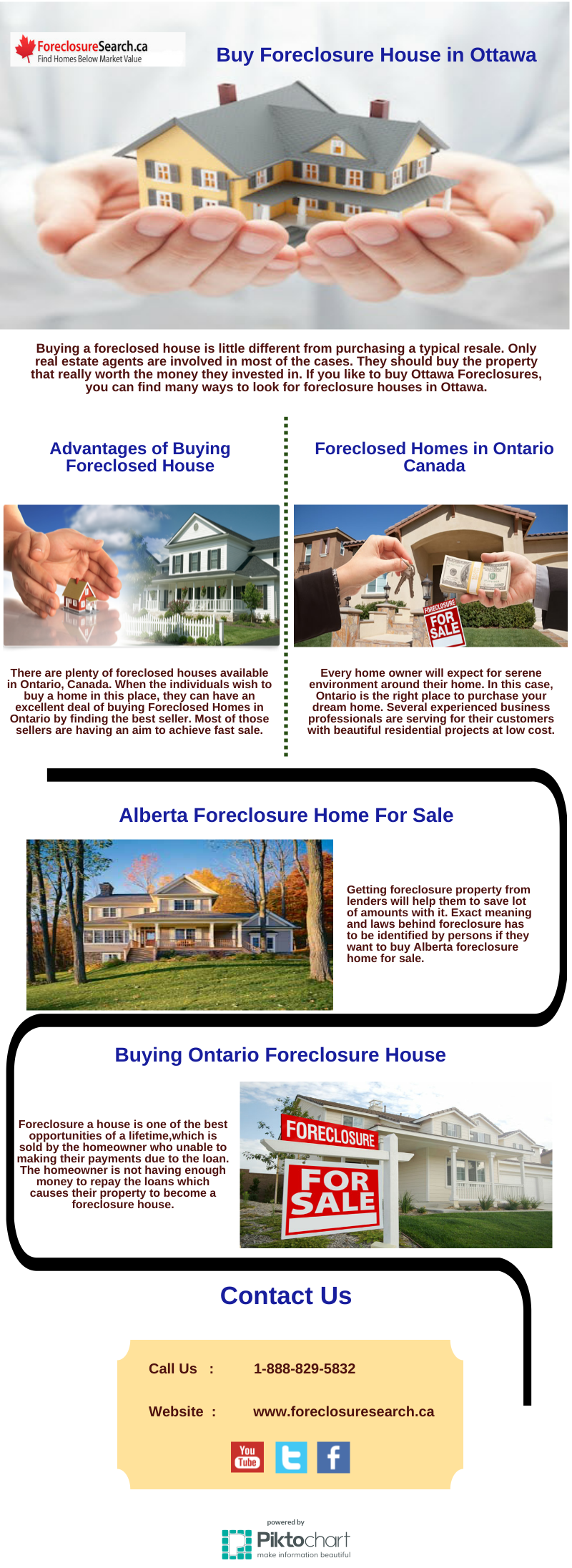 What Questions Should You Ask Before Buying a Foreclosed Home? Click ...
