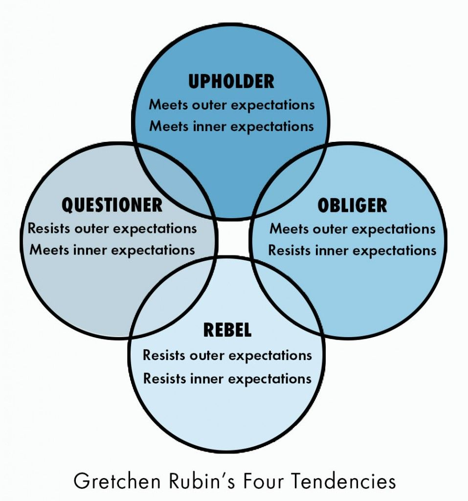 """Rebel podcast and my notes... """"you are the boss of you"""" + """"consequence of your actions"""" = """"know thyself"""" = """"strategy of identity"""""""
