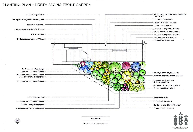 Portfolio Time And Space Garden And Planting Design York In 2020 Planting Plan Plant Design Small Garden Design