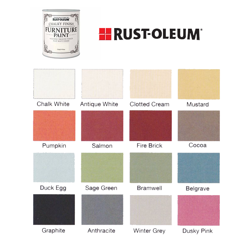 Rust Oleum Chalky Finish Furniture