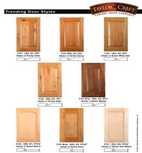 Kitchen Cabinet Door Styles Names Images Cabinets Kitchen