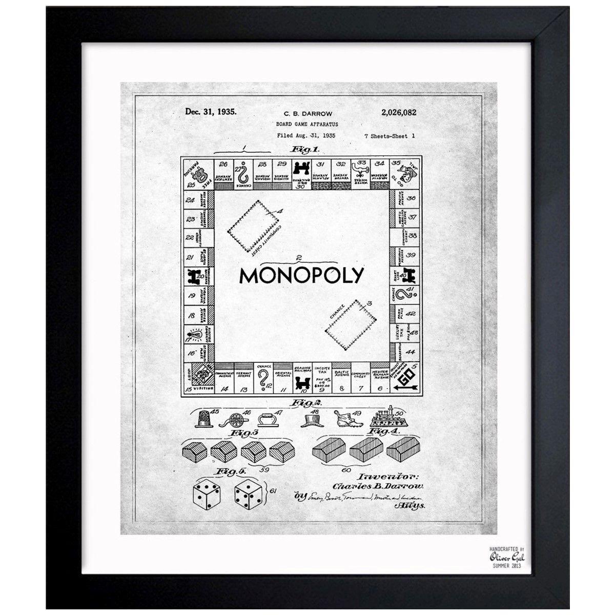 Oliver gal monopoly 1935 noir framed blueprint art game cafe oliver gal monopoly 1935 noir framed blueprint art malvernweather Image collections