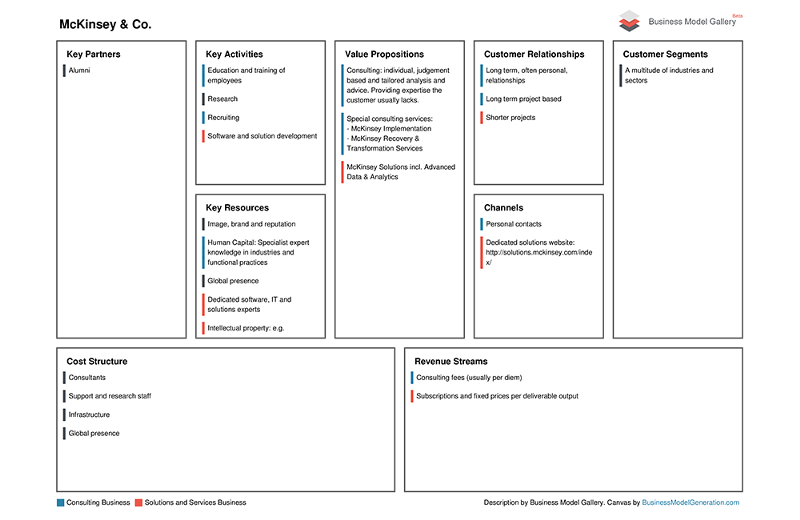 Reinventing The Consulting Business Model Articles