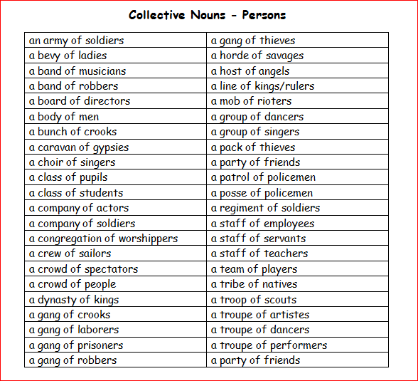 Image result for 50 exAMPLES of collective nouns