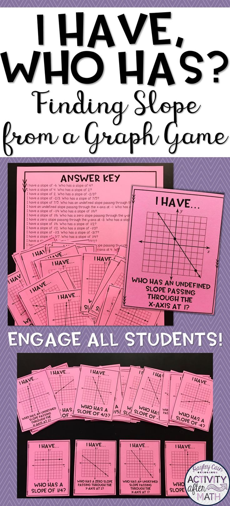 Finding Slope From A Graph Game I Have Who Has Teaching Algebra School Algebra Education Math