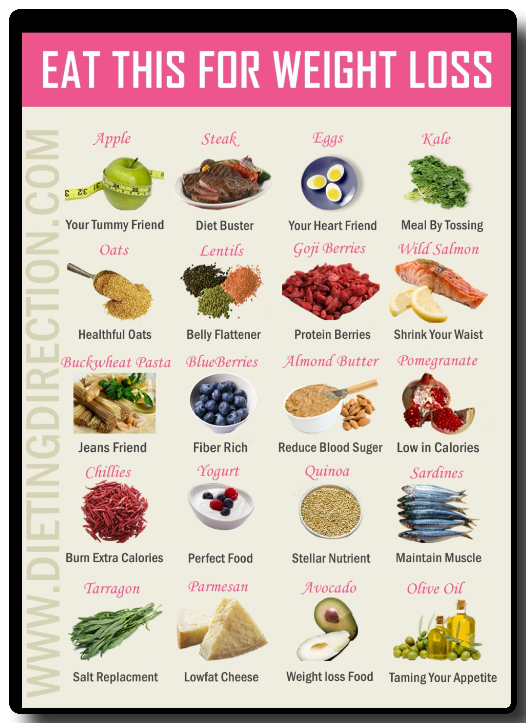 Pin on Tips for weight loss