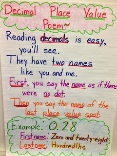 Place Value Chart For Rounding  Wrote This Chart After Seeing The