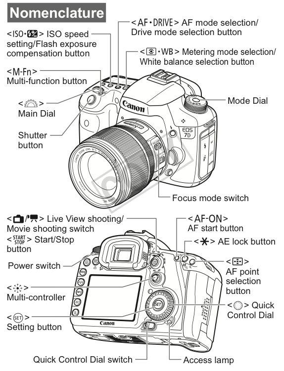 Tutorial: How to custom configure your Canon EOS 7D settings