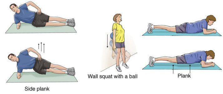 Maintaining strength and flexibility in the hip muscles through exercise can help reduce the friction that causes the pain of Trochanteric Bursitis.