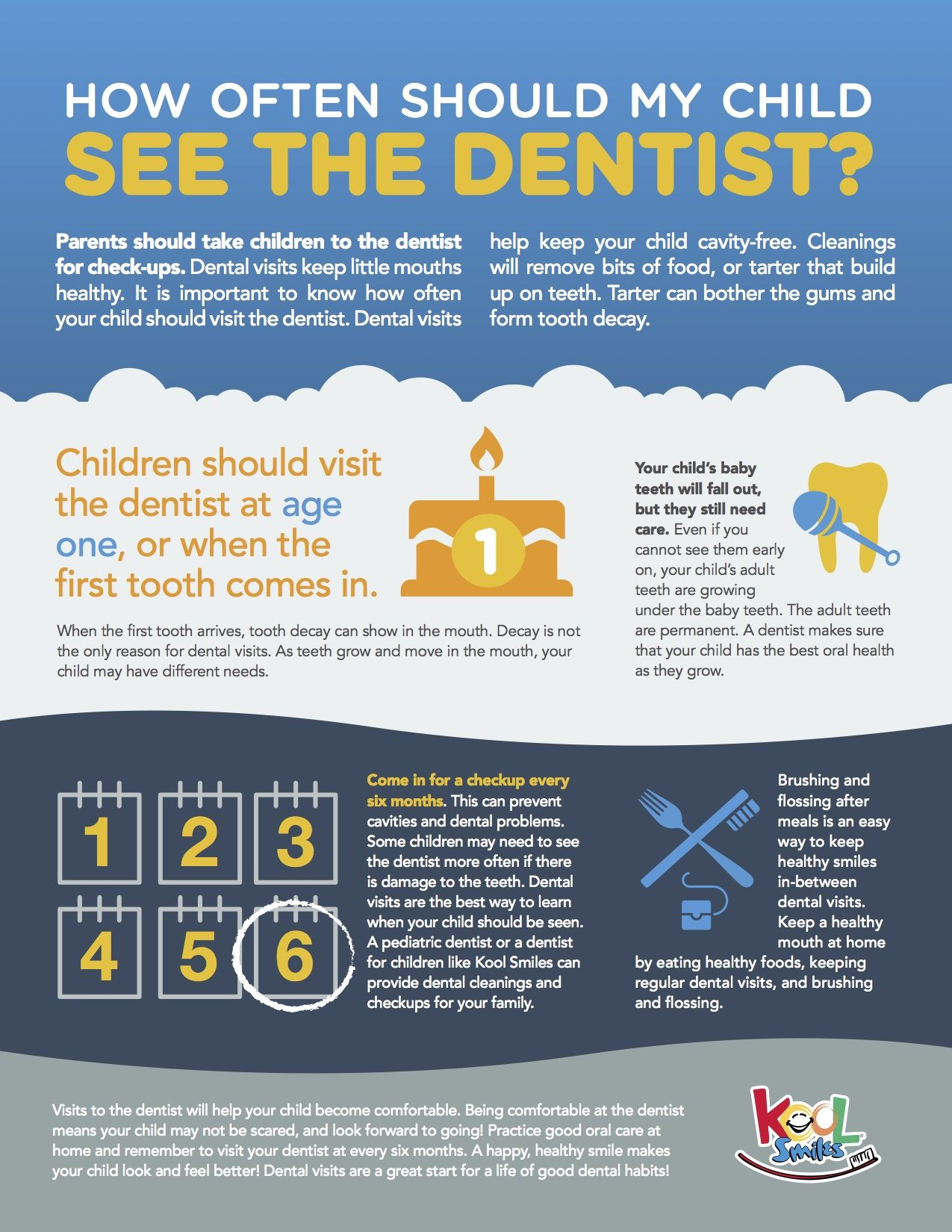 Park Art|My WordPress Blog_How Long Does It Take To Whiten Teeth At Dentist