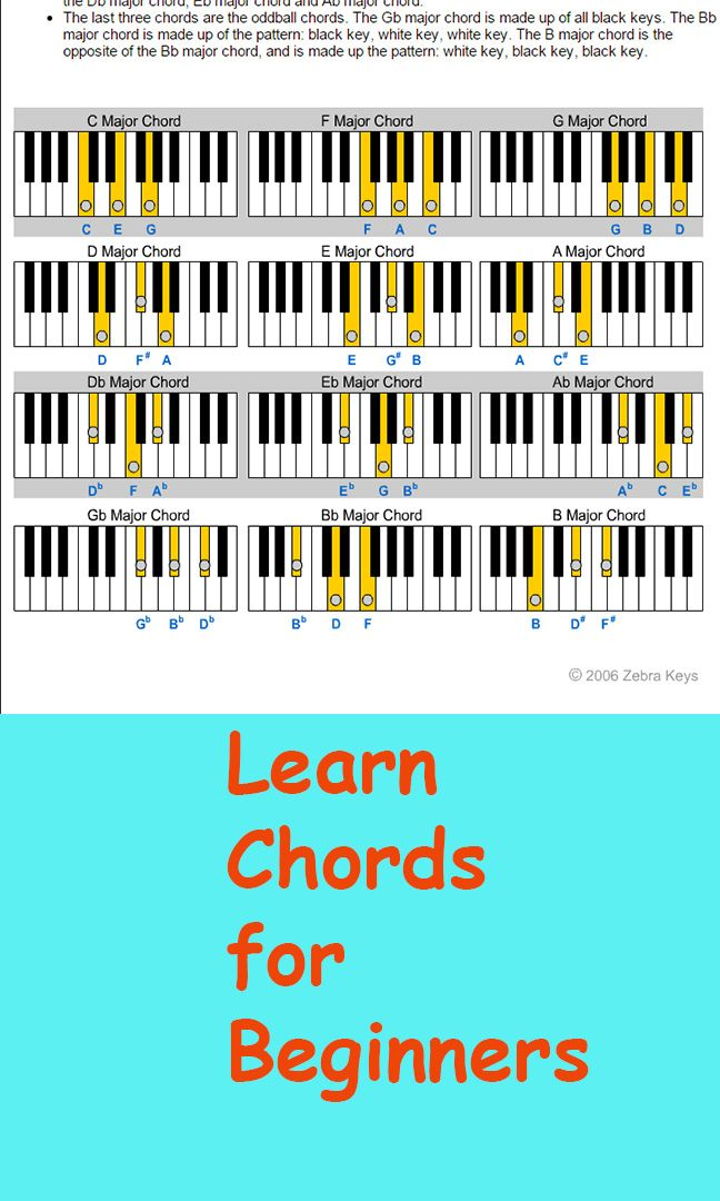 Beginner Chord Lessons For Piano 50 Free Piano Lessons Pinterest