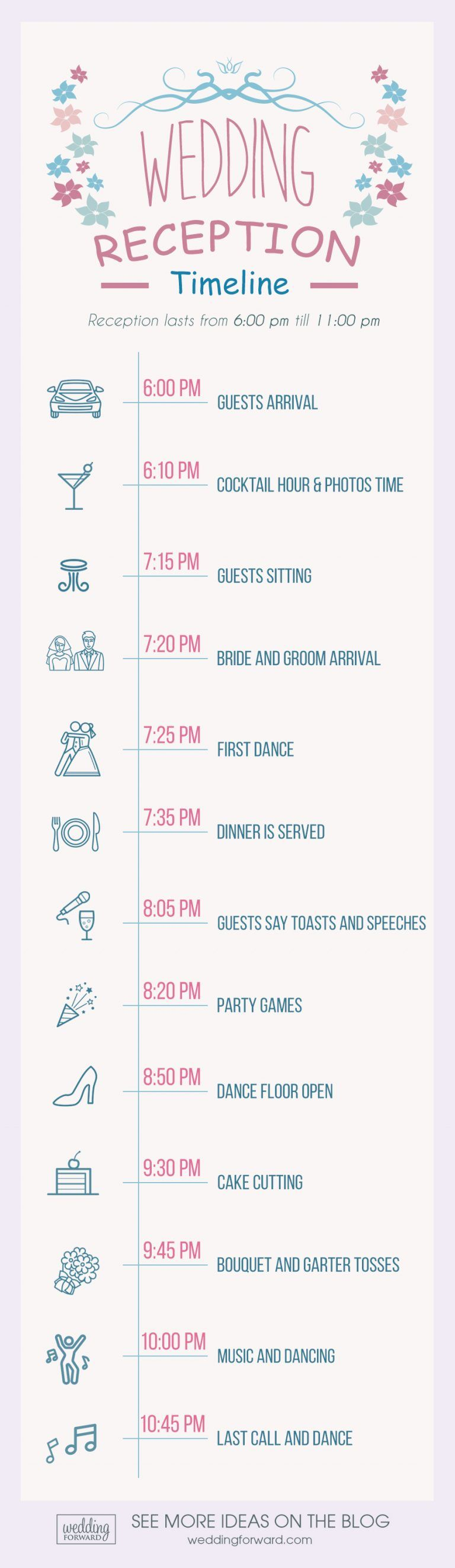 9 Expert Tips To Creating Traditional Wedding Reception Timeline