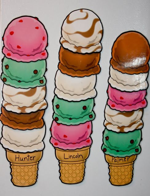 Ice cream reward chart could even write what they did to earn the scoop with wet erase marker also rh pinterest