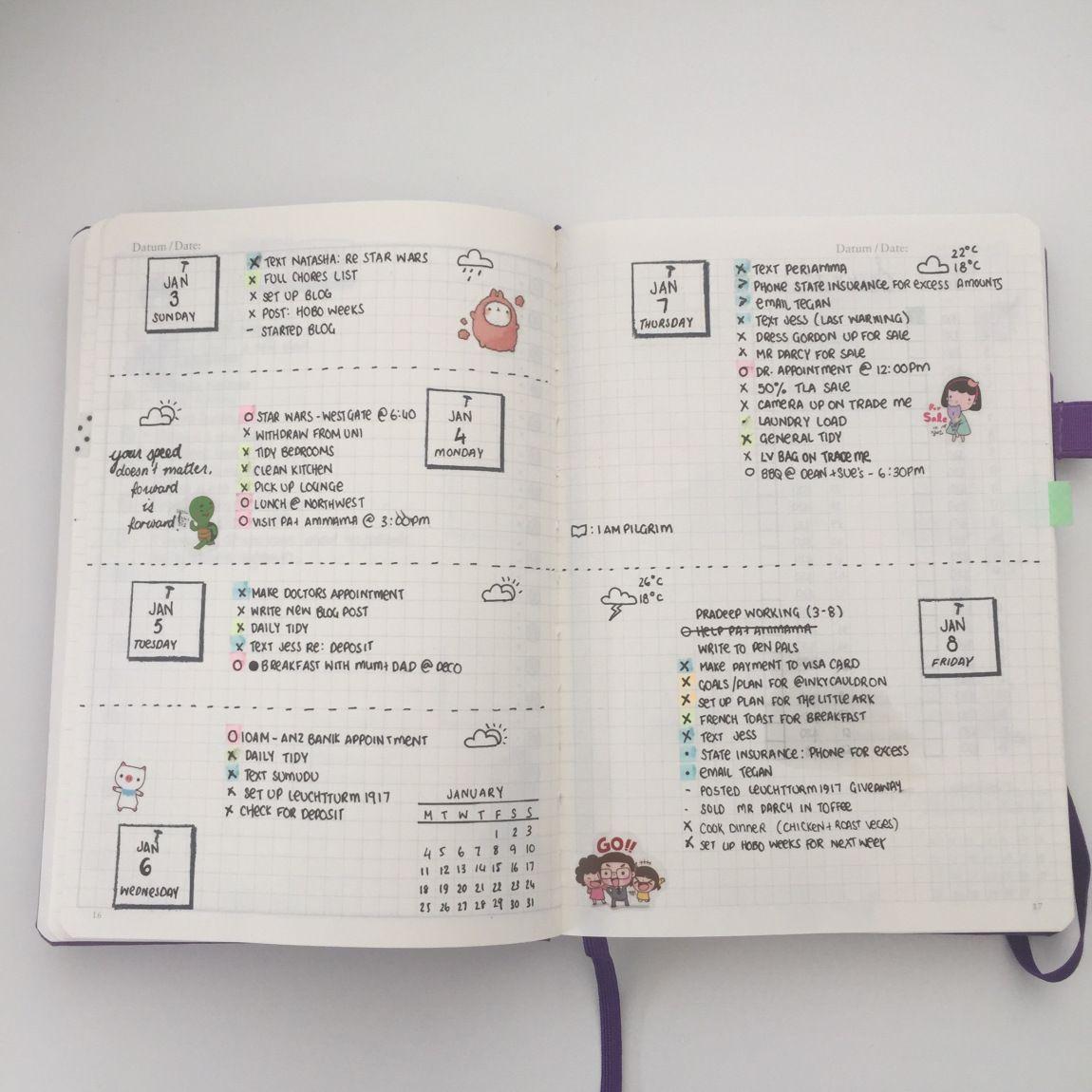 My Bullet Journal Set Up – inkycauldron