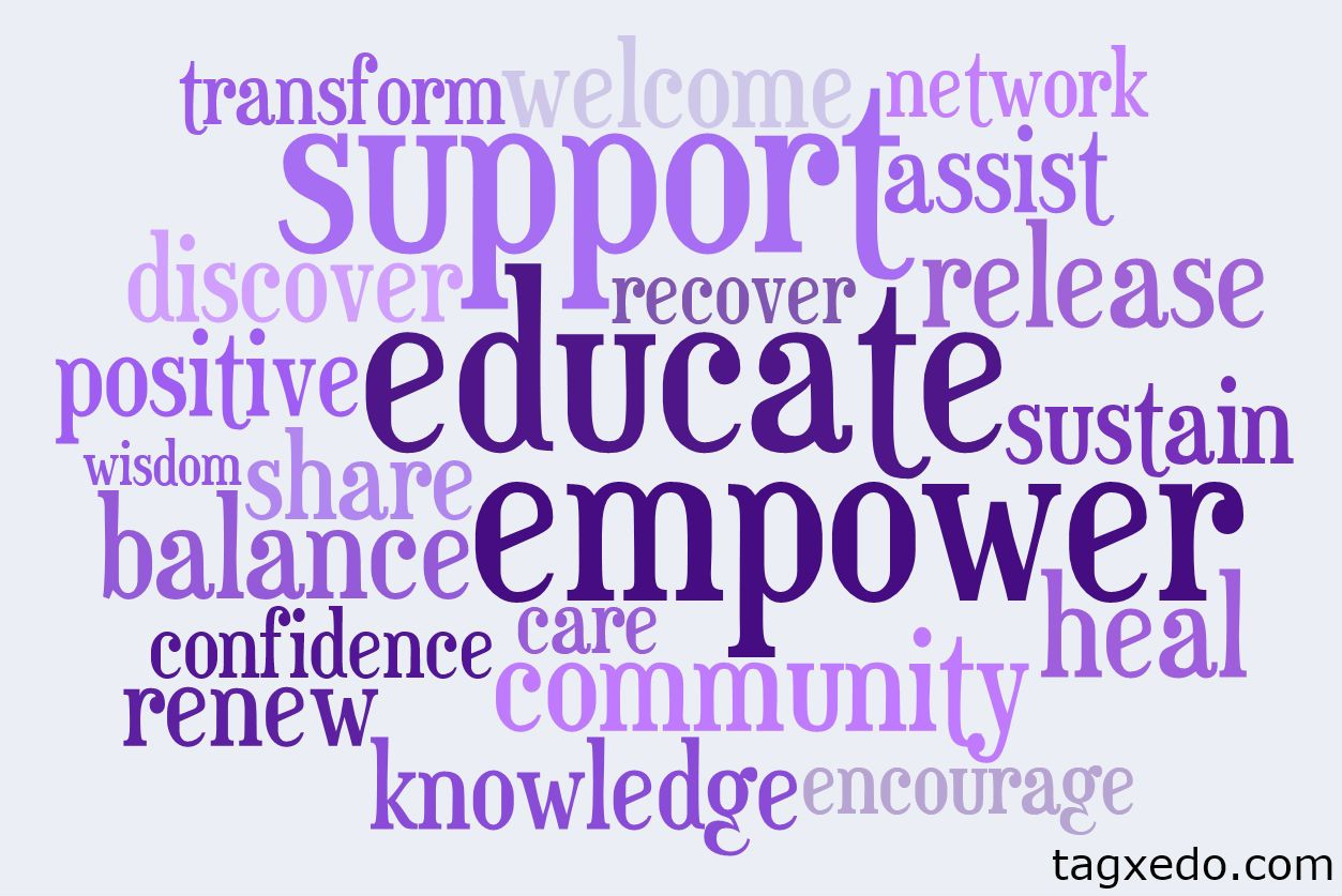 A Word Cloud About What We Do Support Educate Empower Women Www Haltonwomenscentre Org Empowering Empowerment Positive Words Short Essay On