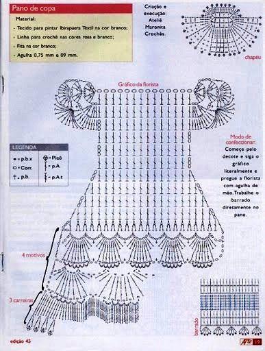 Patron Crochet Miniaturas Vestidos Muñecas en Dibujo - Patrones ...