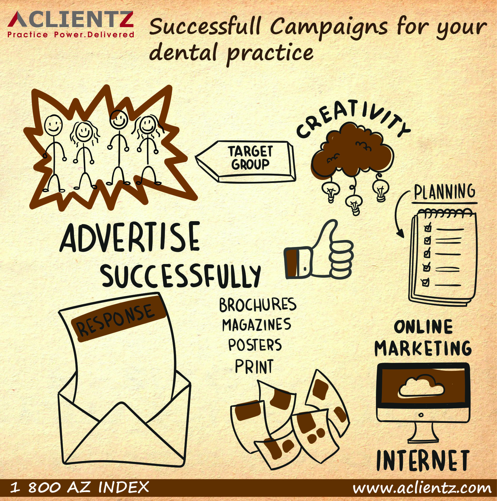 Promotional Campaigns for your dental practice marketing ...