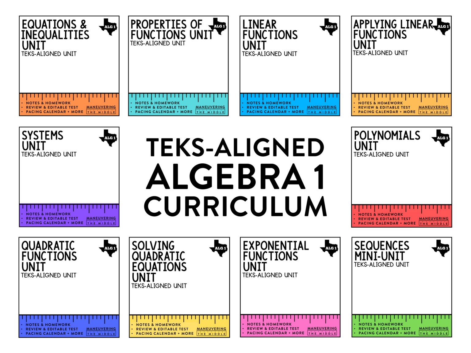 Algebra 1 Curriculum In